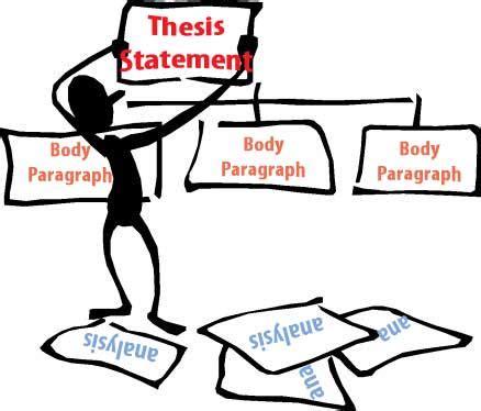 Help picking dissertation topic